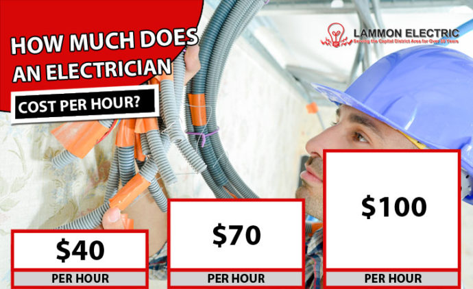 Electrician Cost Per Hourly